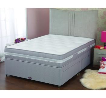 Sweet Dreams Sleepzone Springs Mattress