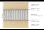 Hypnos Wool Origins 6 Details